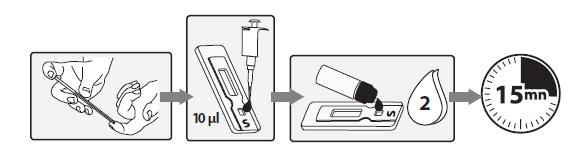 laboratoires salem, covid19, test sérologique, Précisio, coronavirus, tests sérologiques, pcr, covid dz, covid algérie